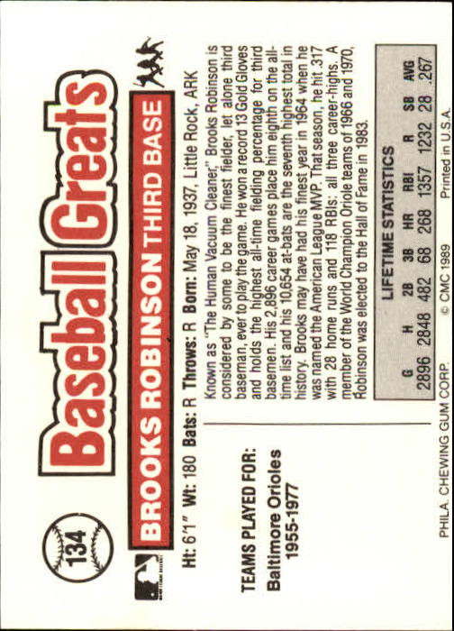 1989 Swell Baseball Greats #134 Brooks Robinson back image