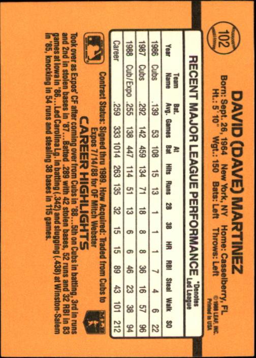 1989 Donruss #102 Dave Martinez back image