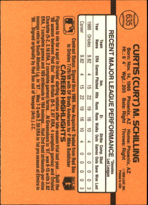1989 Donruss #635 Curt Schilling DP RC back image