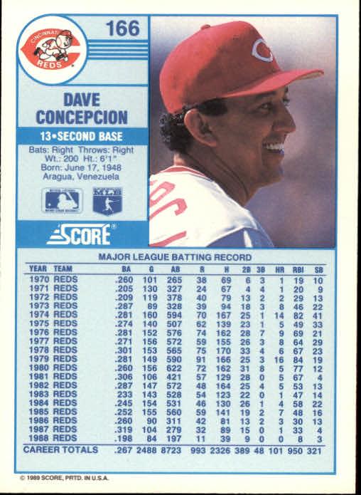 1989 Score #166 Dave Concepcion back image