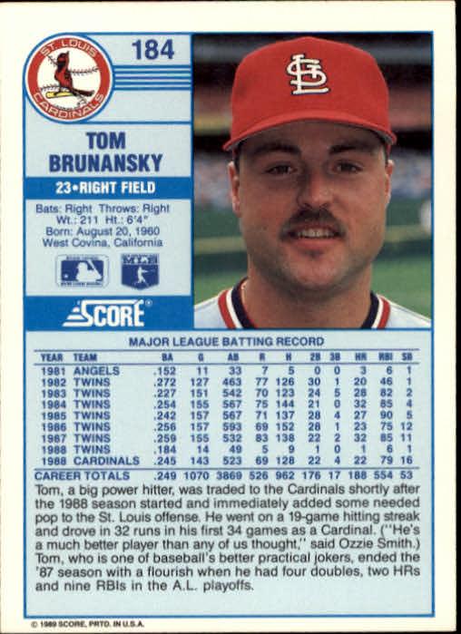 1989 Score #184 Tom Brunansky back image