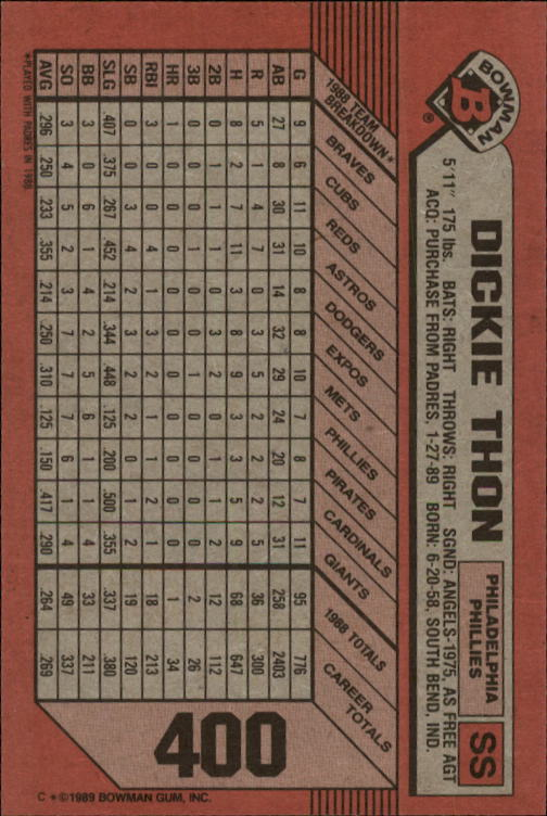 1989 Bowman #400 Dickie Thon back image