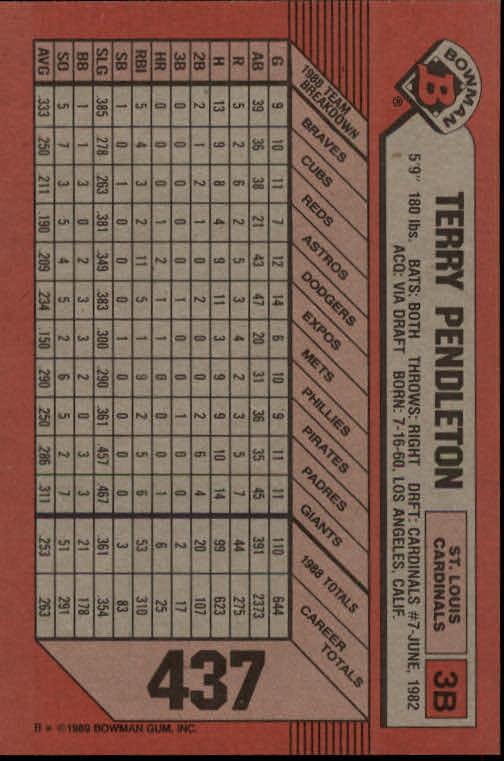1989 Bowman #437 Terry Pendleton back image