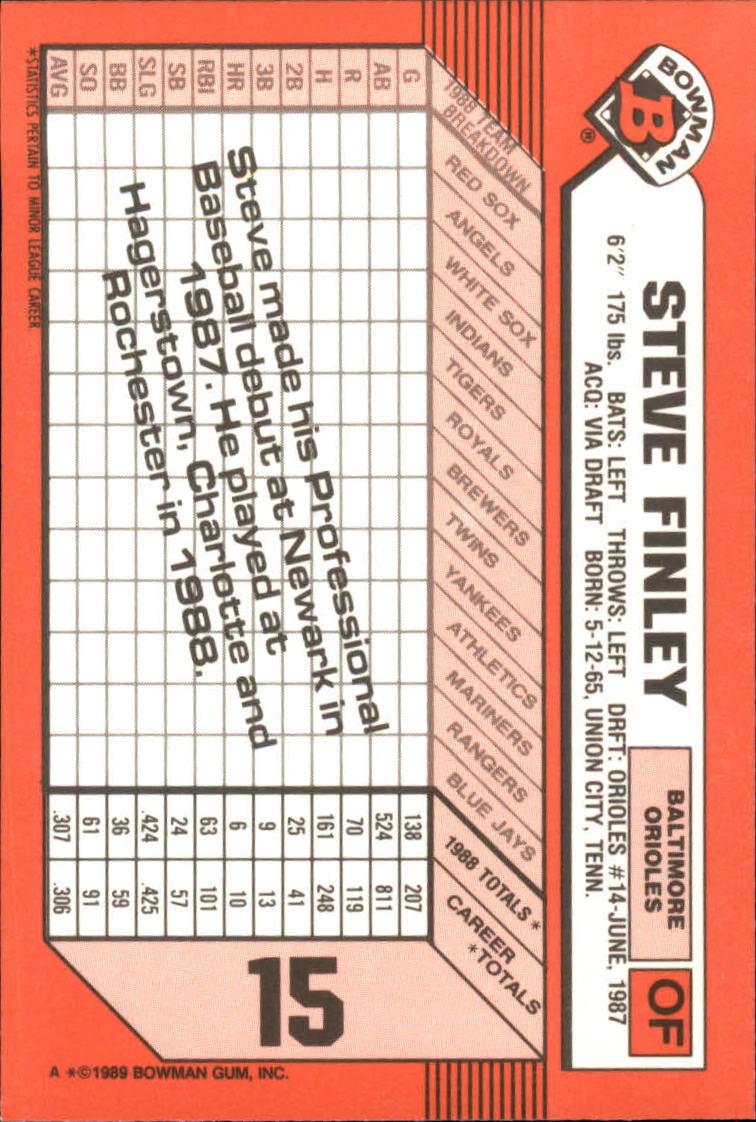 1989 Bowman Tiffany #15 Steve Finley back image