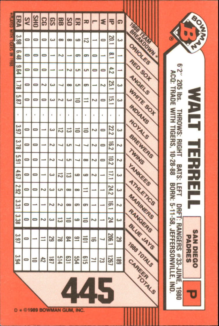 1989 Bowman Tiffany #445 Walt Terrell back image