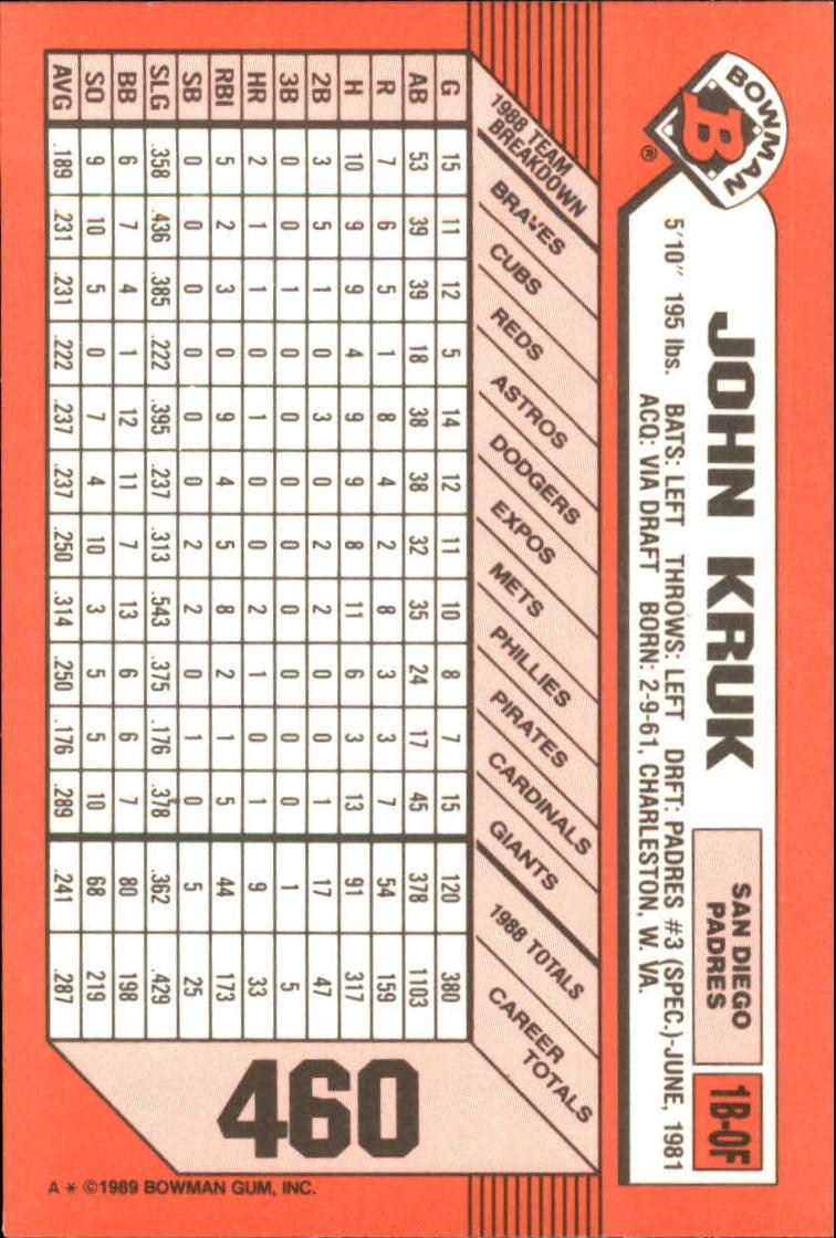 1989 Bowman Tiffany #460 John Kruk back image