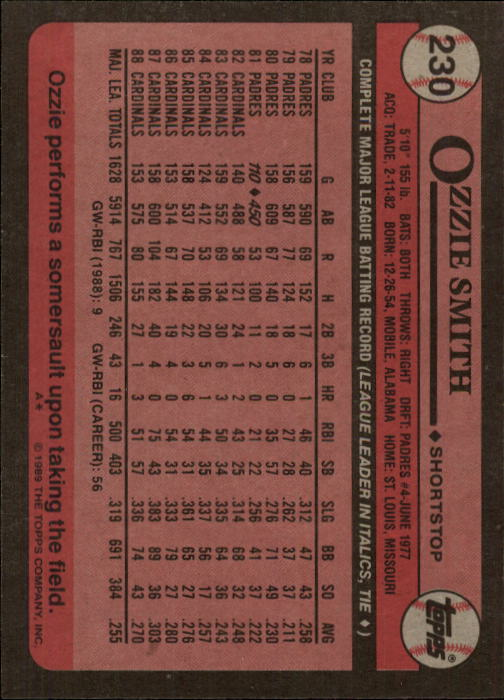 1989 Topps #230 Ozzie Smith back image