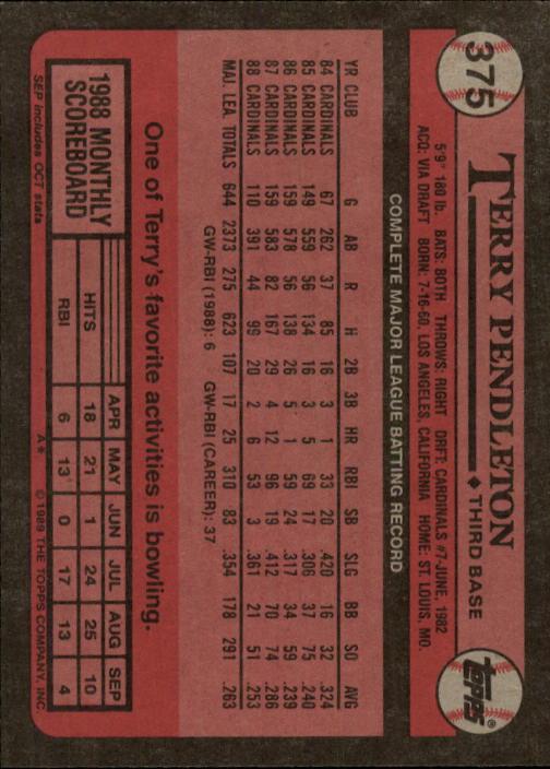 1989 Topps #375 Terry Pendleton back image