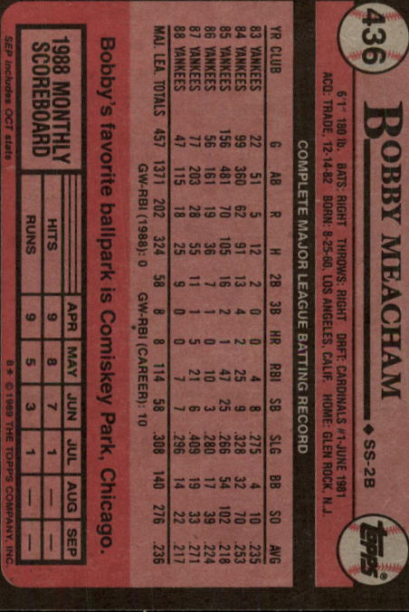 1989 Topps #436 Bobby Meacham back image
