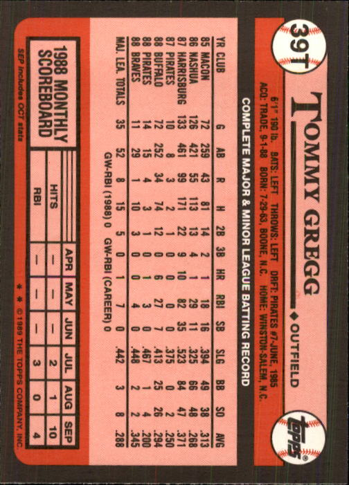1989 Topps Traded #39T Tommy Gregg back image