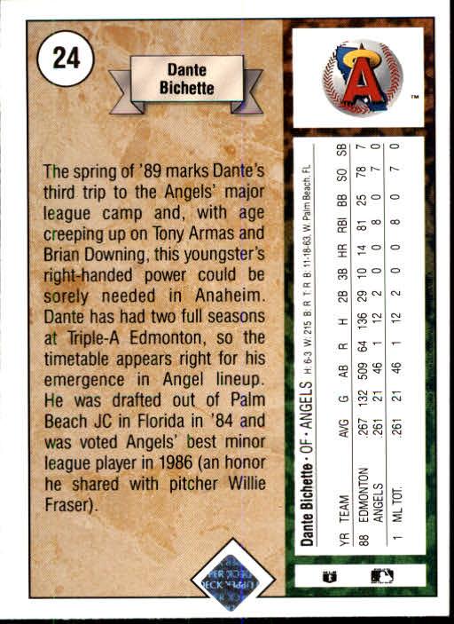 1989 Upper Deck #24 Dante Bichette RC back image