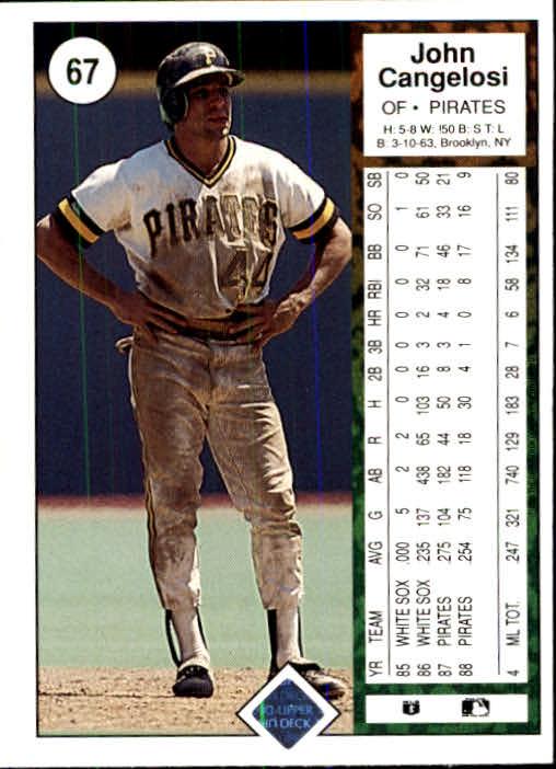 1989 Upper Deck #67 John Cangelosi back image