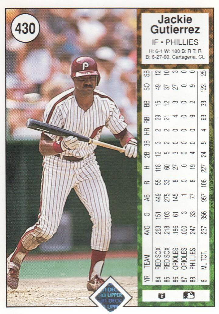 1989 Upper Deck #430 Jackie Gutierrez back image