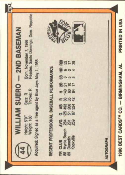 1990 Best #44 William Suero back image