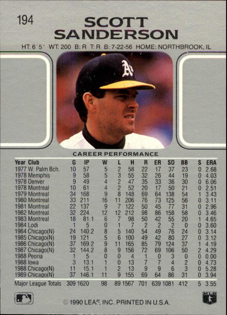 1990 Leaf #194 Scott Sanderson back image
