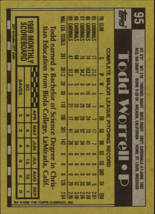 1990 Topps #95 Todd Worrell back image
