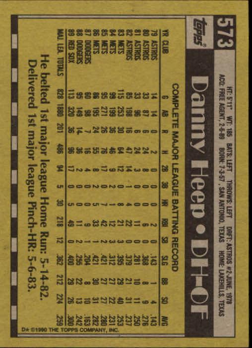 1990 Topps #573 Danny Heep back image