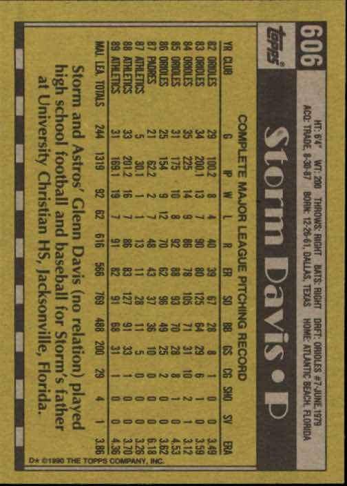 1990 Topps #606 Storm Davis back image
