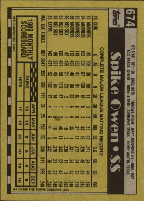 1990 Topps #674 Spike Owen back image