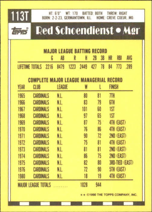 1990 Topps Traded #113T Red Schoendienst MG back image
