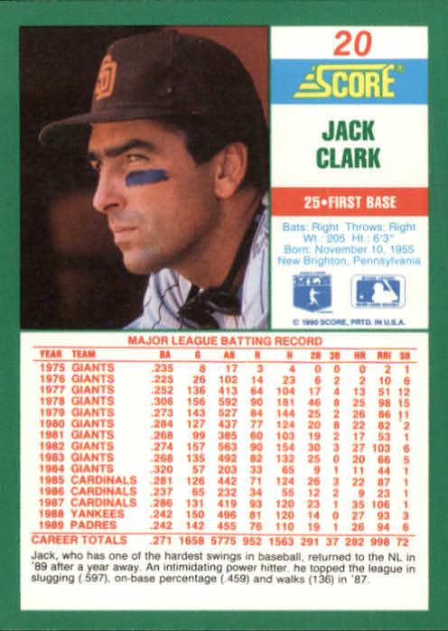 1990 Score #20 Jack Clark back image