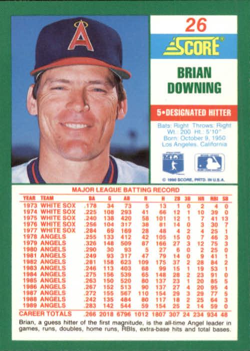 1990 Score #26 Brian Downing back image