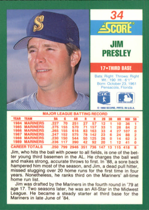 1990 Score #34 Jim Presley back image