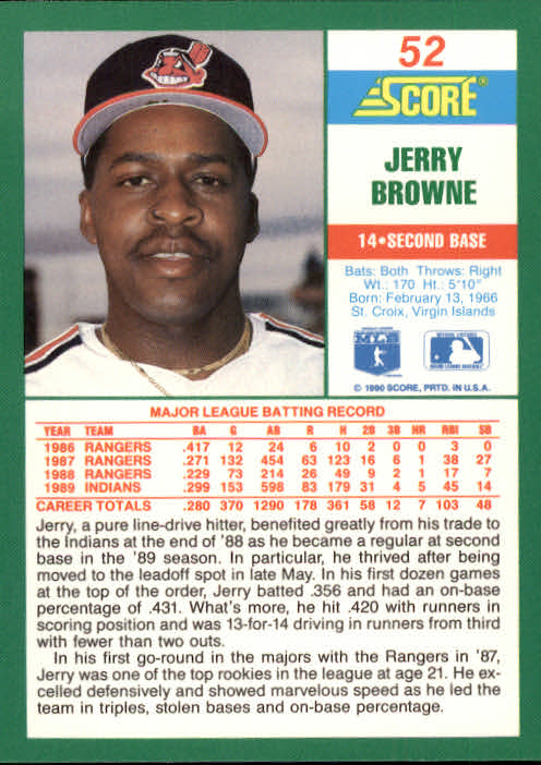 1990 Score #52 Jerry Browne back image
