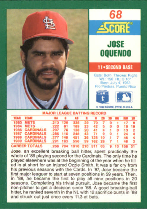 1990 Score #68 Jose Oquendo back image
