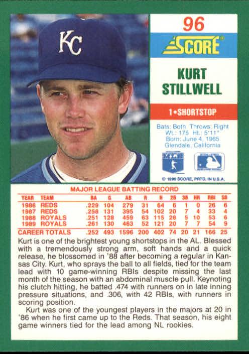 1990 Score #96 Kurt Stillwell back image