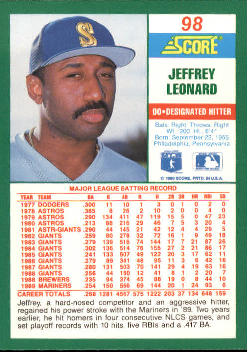1990 Score #98 Jeffrey Leonard back image
