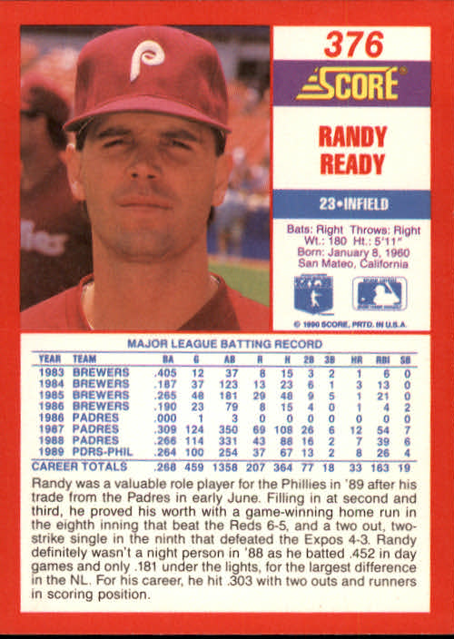 1990 Score #376 Randy Ready back image