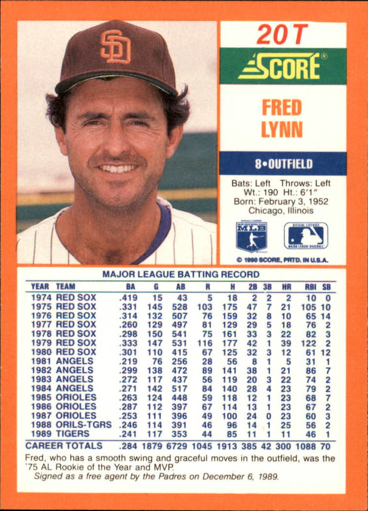 1990 Score Rookie/Traded #20T Fred Lynn back image
