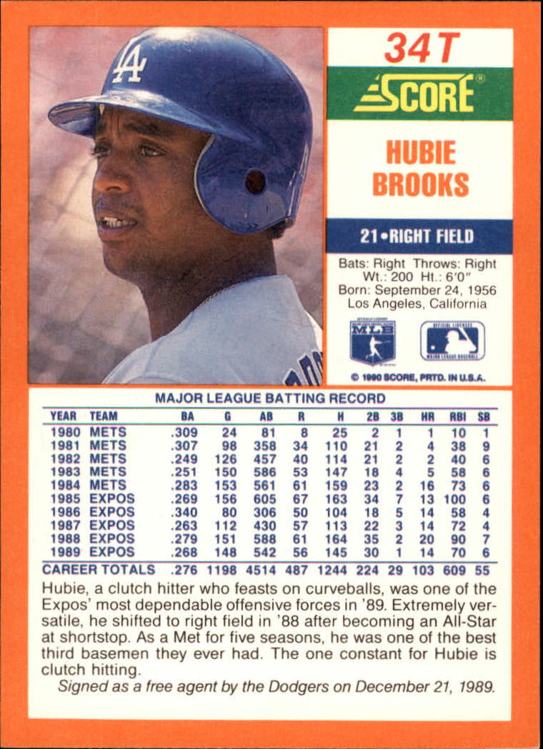1990 Score Rookie/Traded #34T Hubie Brooks back image