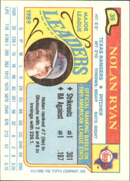 1990 Topps Mini Leaders #39 Nolan Ryan back image