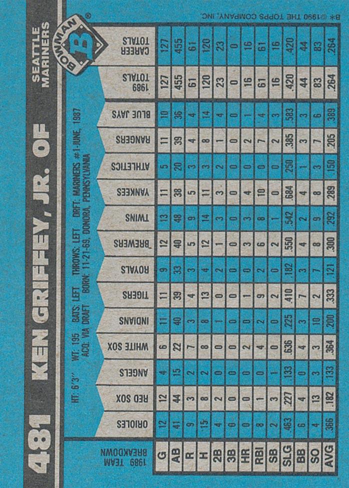 1990 Bowman #481 Ken Griffey Jr. back image