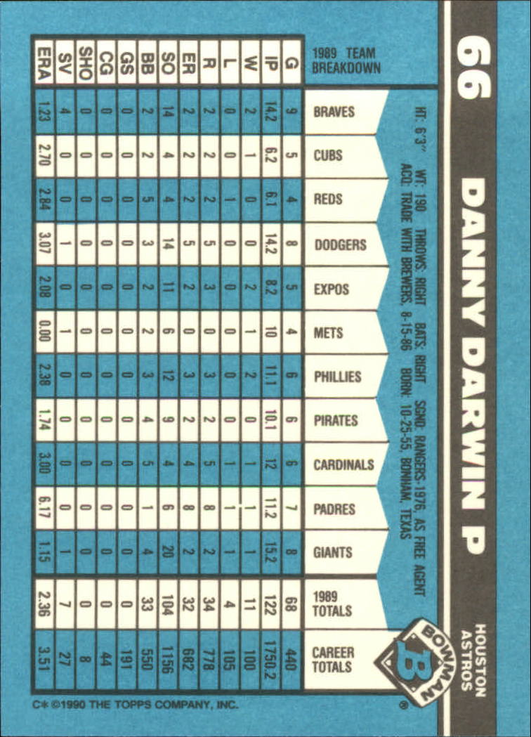 1990 Bowman Tiffany #66 Danny Darwin back image