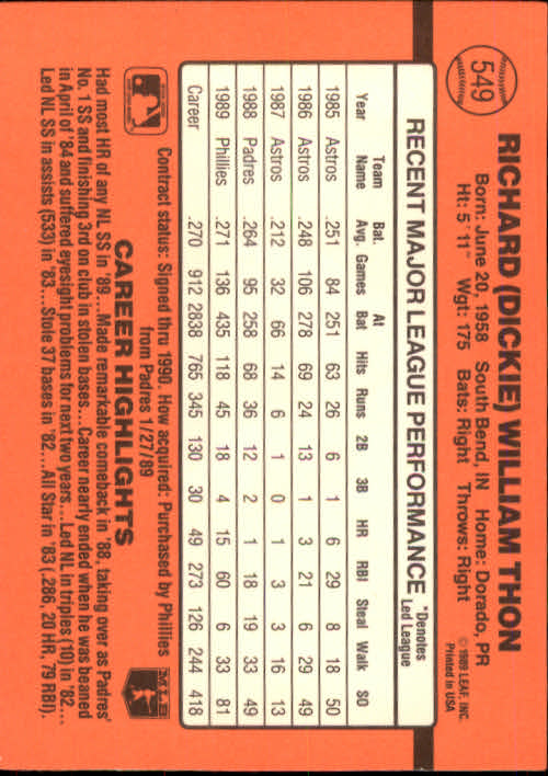 1990 Donruss #549 Dickie Thon back image