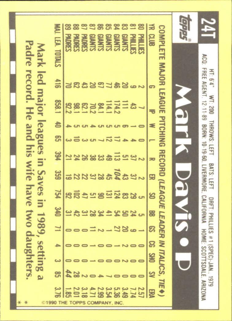 1990 Topps Traded Tiffany #24T Mark Davis back image