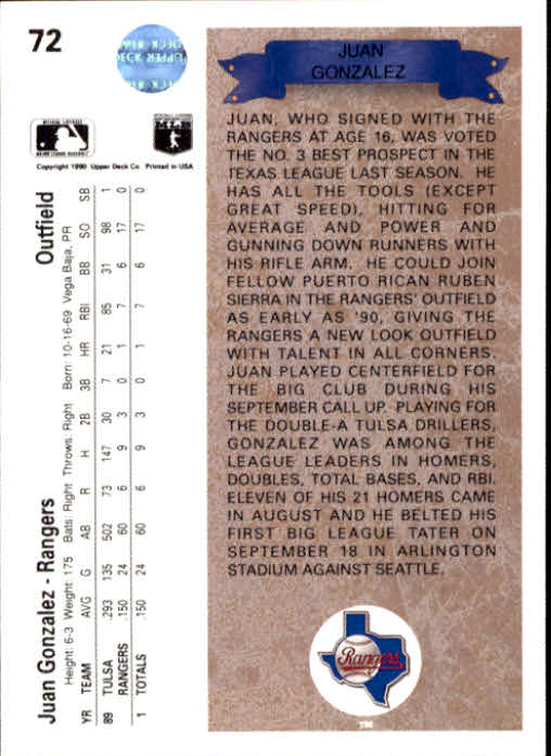 1990 Upper Deck #72 Juan Gonzalez UER RC/135 games for Tulsa/in '89 should be 133 back image
