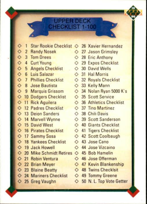 1990 Upper Deck #100 Checklist 1-100