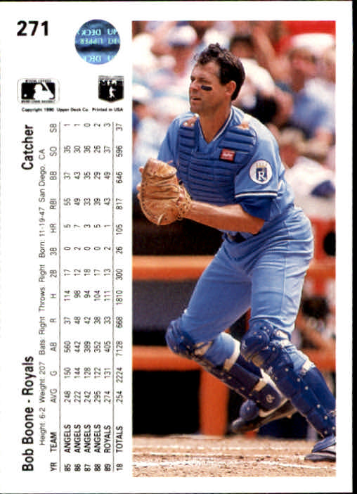 1990 Upper Deck #271 Bob Boone back image