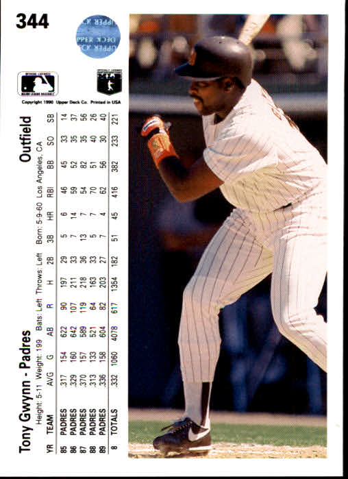 1990 Upper Deck #344 Tony Gwynn UER/Doubles stats on/card back are wrong back image