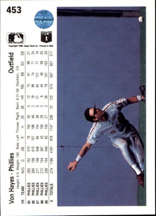 1990 Upper Deck #453 Von Hayes back image