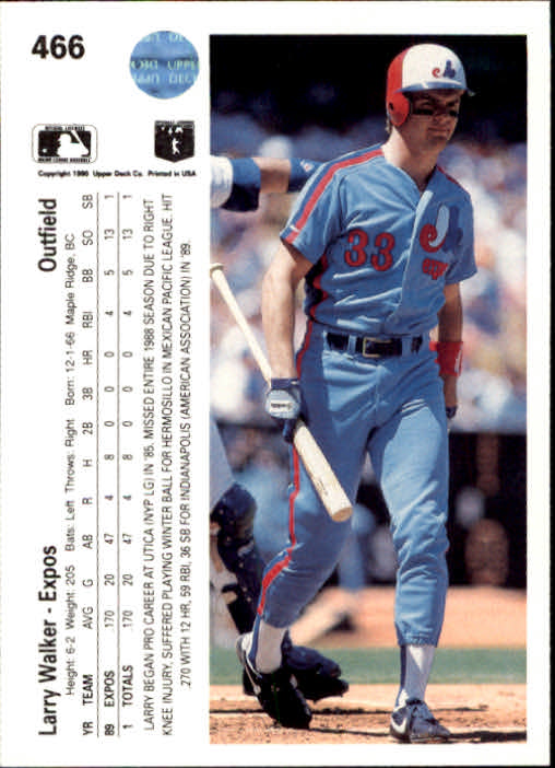 1990 Upper Deck #466 Larry Walker RC back image