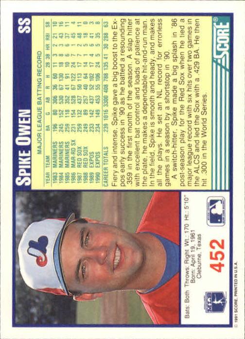 1991 Score #452 Spike Owen back image