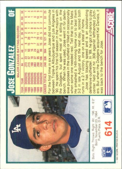 1991 Score #614 Jose Gonzalez back image