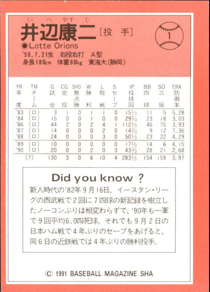 1991 BBM Japan #1 Yasuji Ibe back image