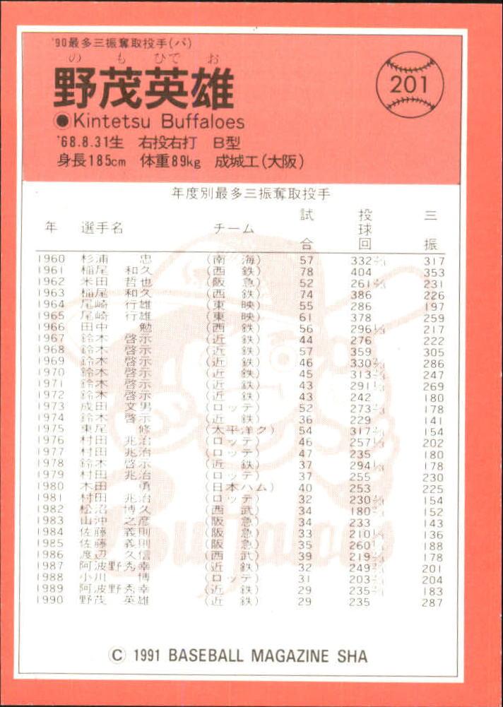 1991 BBM Japan #201 Hideo Nomo LL/(Holding flowers) back image