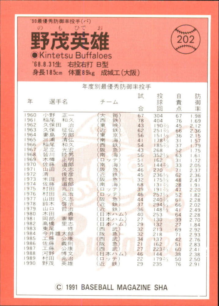 1991 BBM Japan #202 Hideo Nomo LL/(After release of/pitch) back image